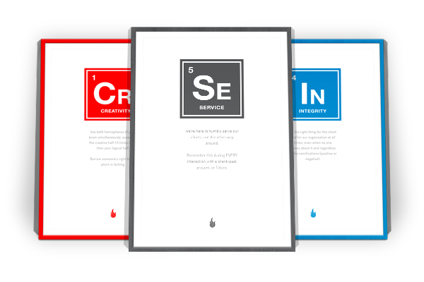 """The Elements Of Success"" Posters"
